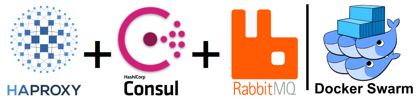 Implementing Highly Available RabbitMQ Cluster on Docker Swarm using