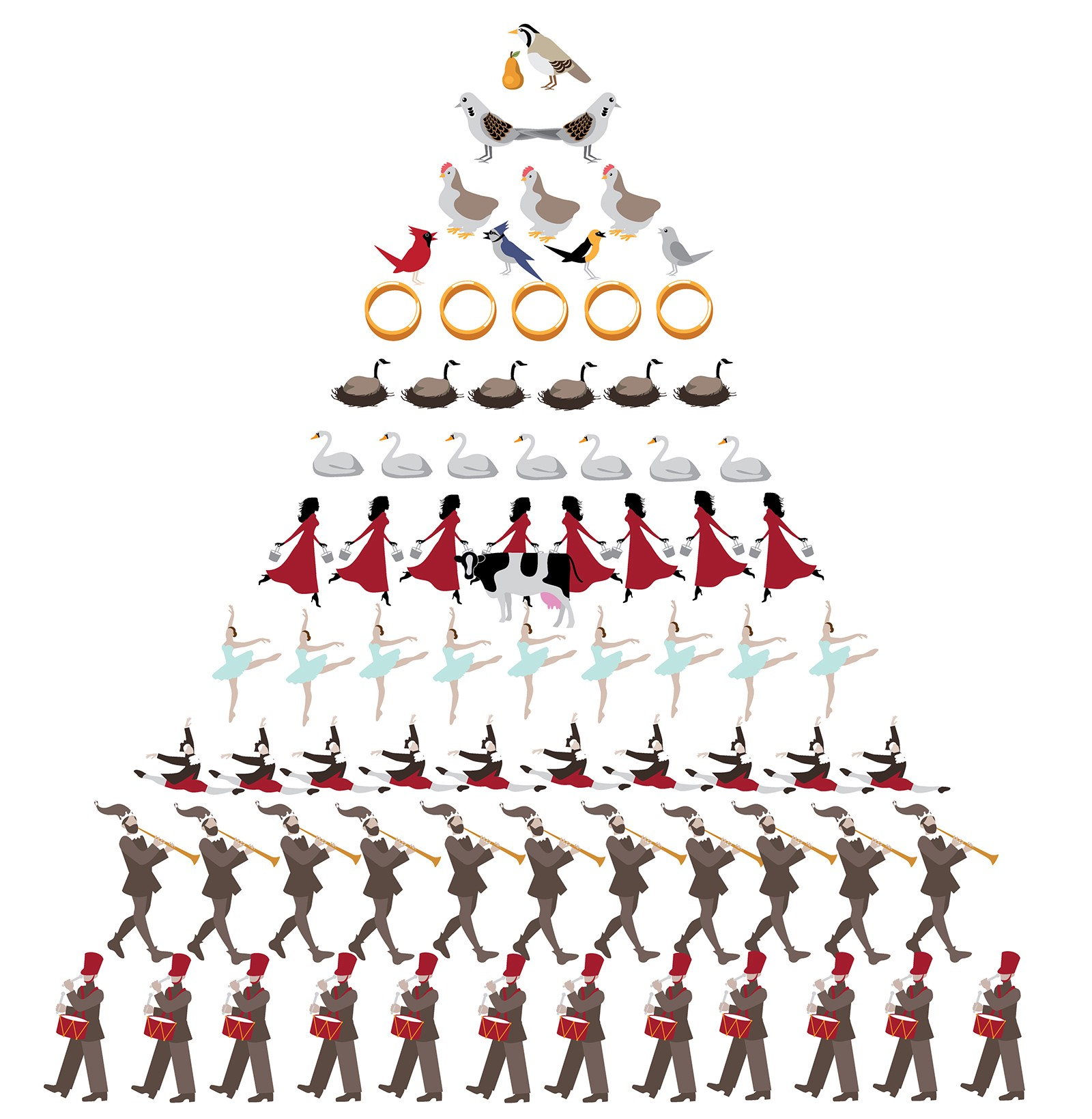 12 Days Of Christmas The Maths of the 12 Days of Christmas   Oxford University   Medium