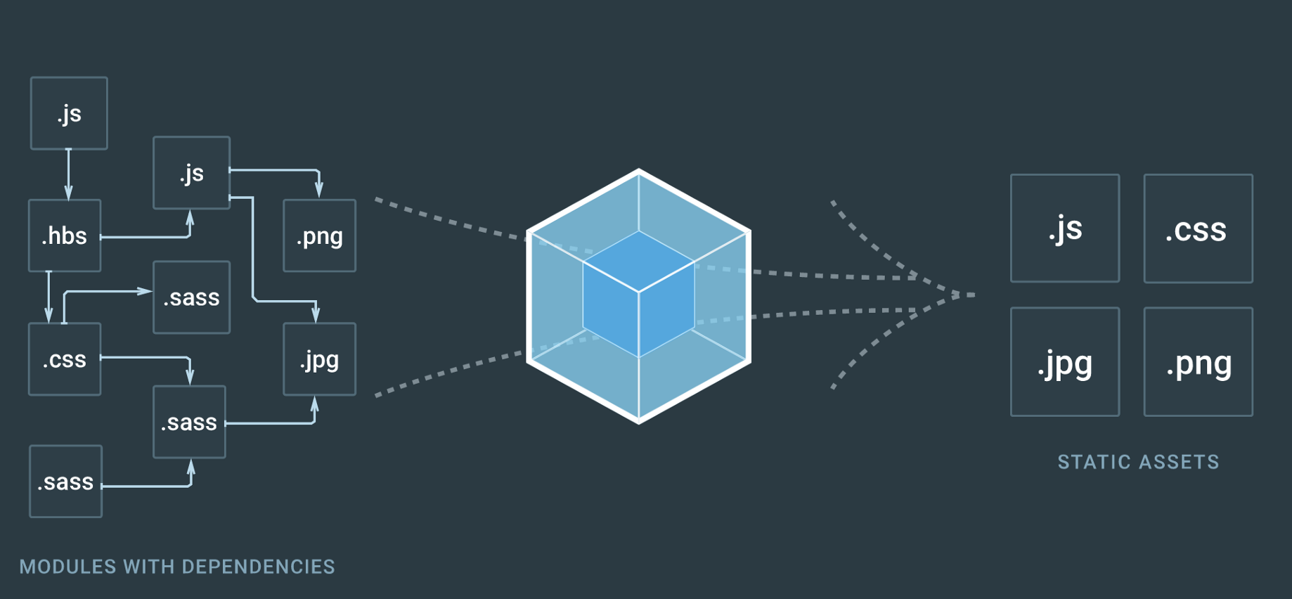 Learning AWS Lambda Can Help Automate Your Build Pipeline