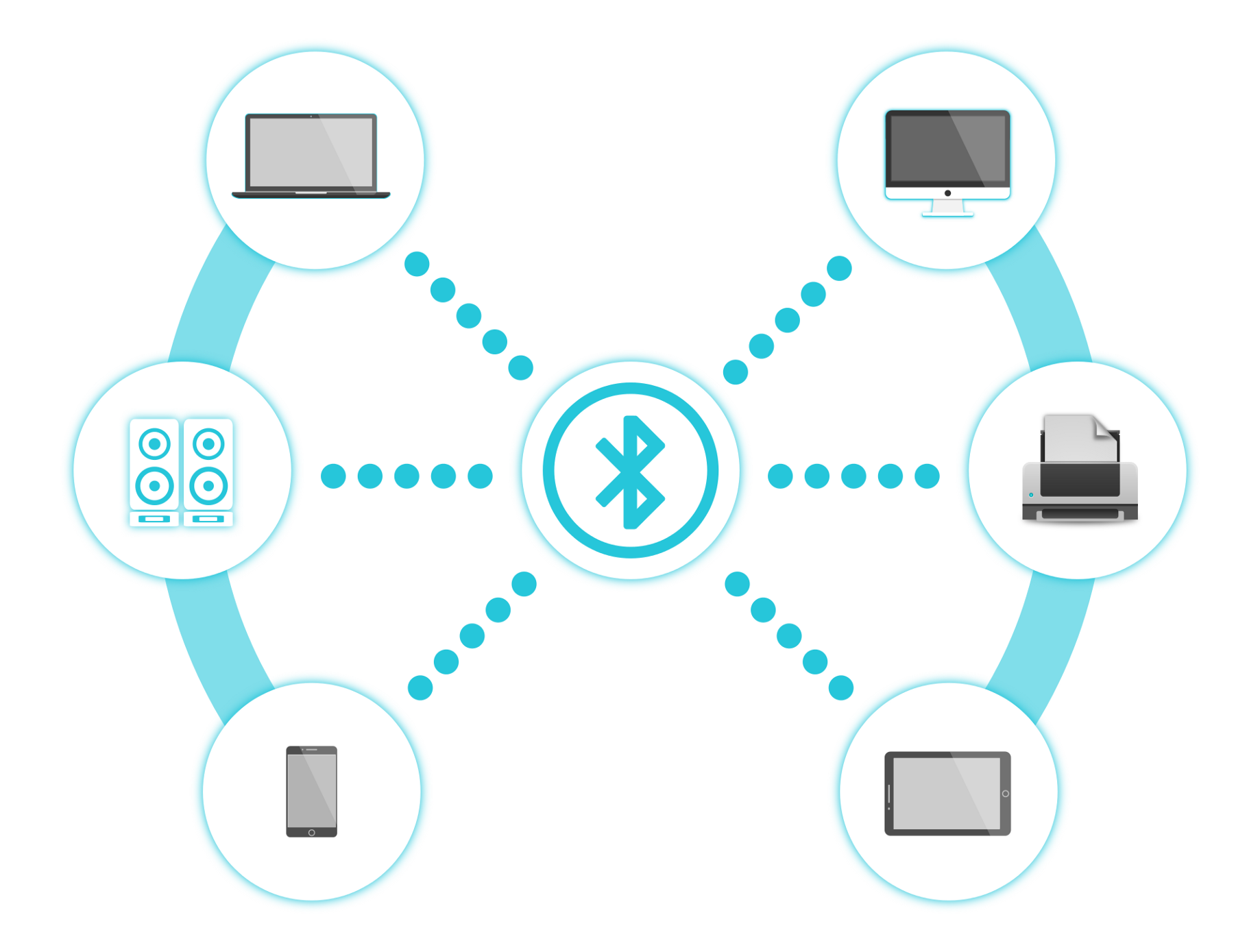 Lessons learned from building a mobile app with Bluetooth Low Energy