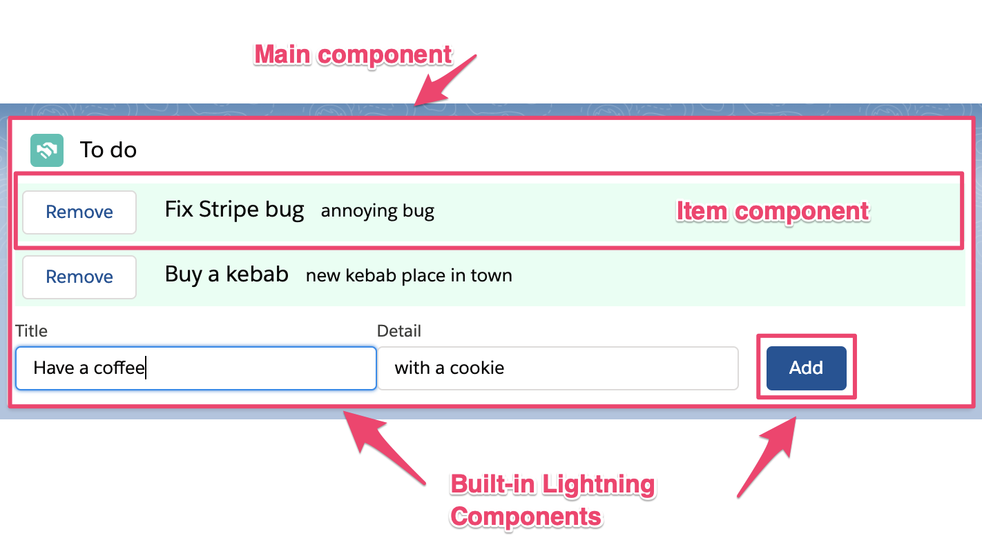 Lightning Web Components — they are exciting! - Peter TEMPFLI - Medium
