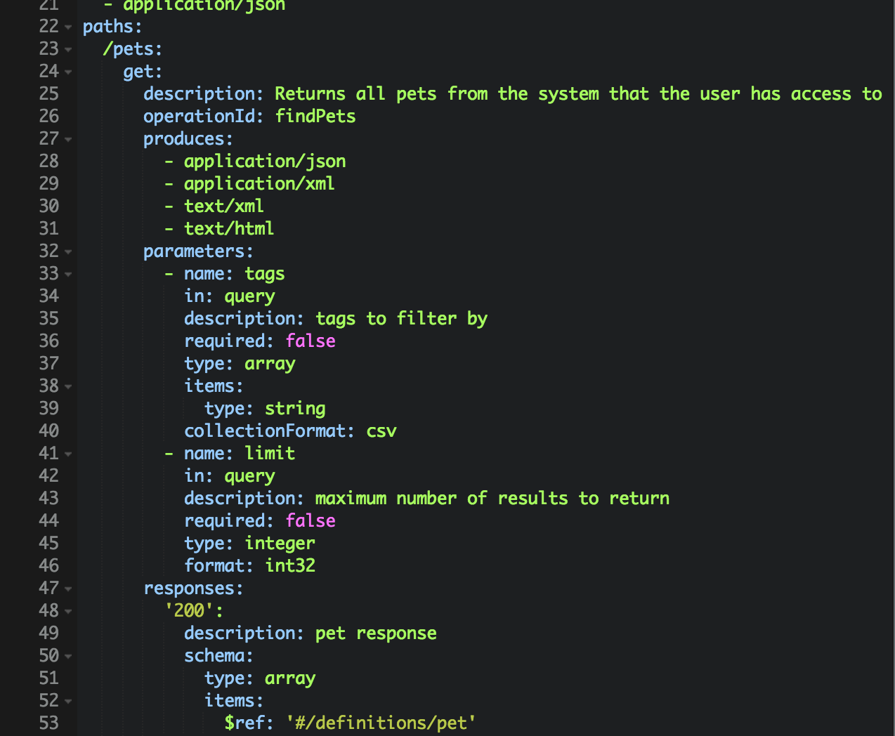 Building an API with Swagger, JSON API and Rails (Part 1)