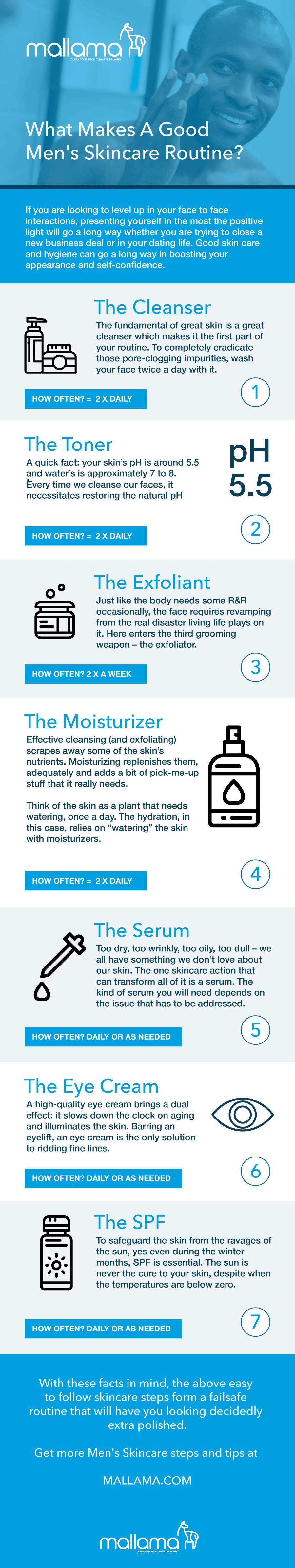 Cleansing vs. Exfoliating: The Differences All Men Should Know