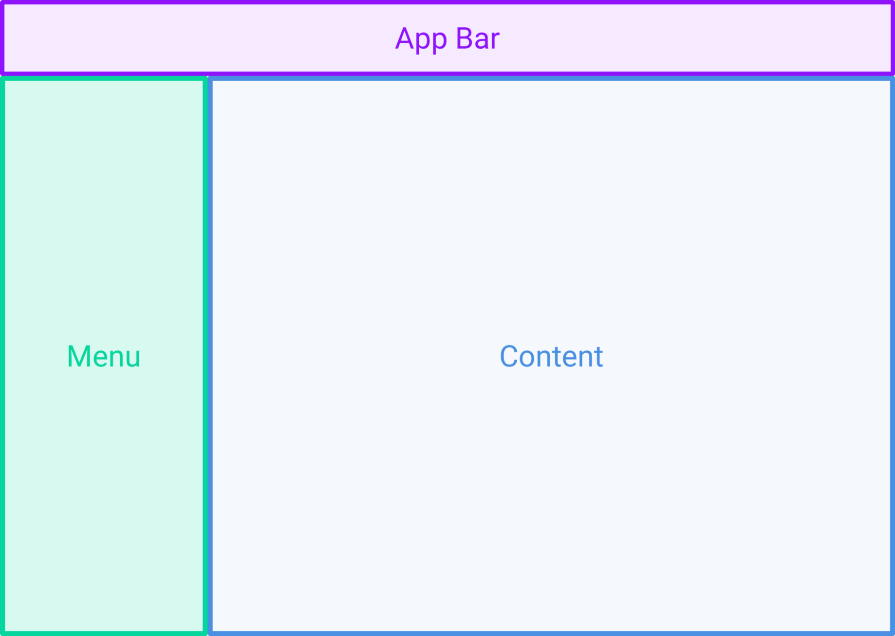 CSS Grid Application Layout in Production - commercetools tech