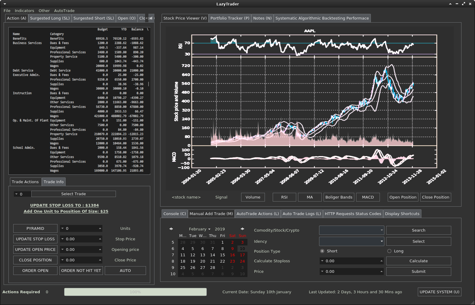 Trade with a high-performance trading platform