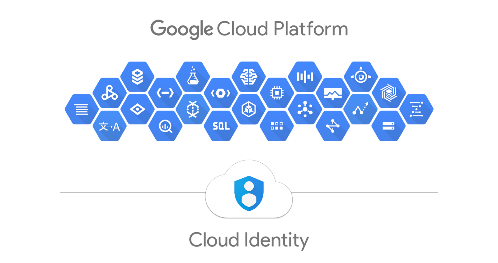 Hindrances in the Growth of Cloud Solutions - Perfsys - Medium