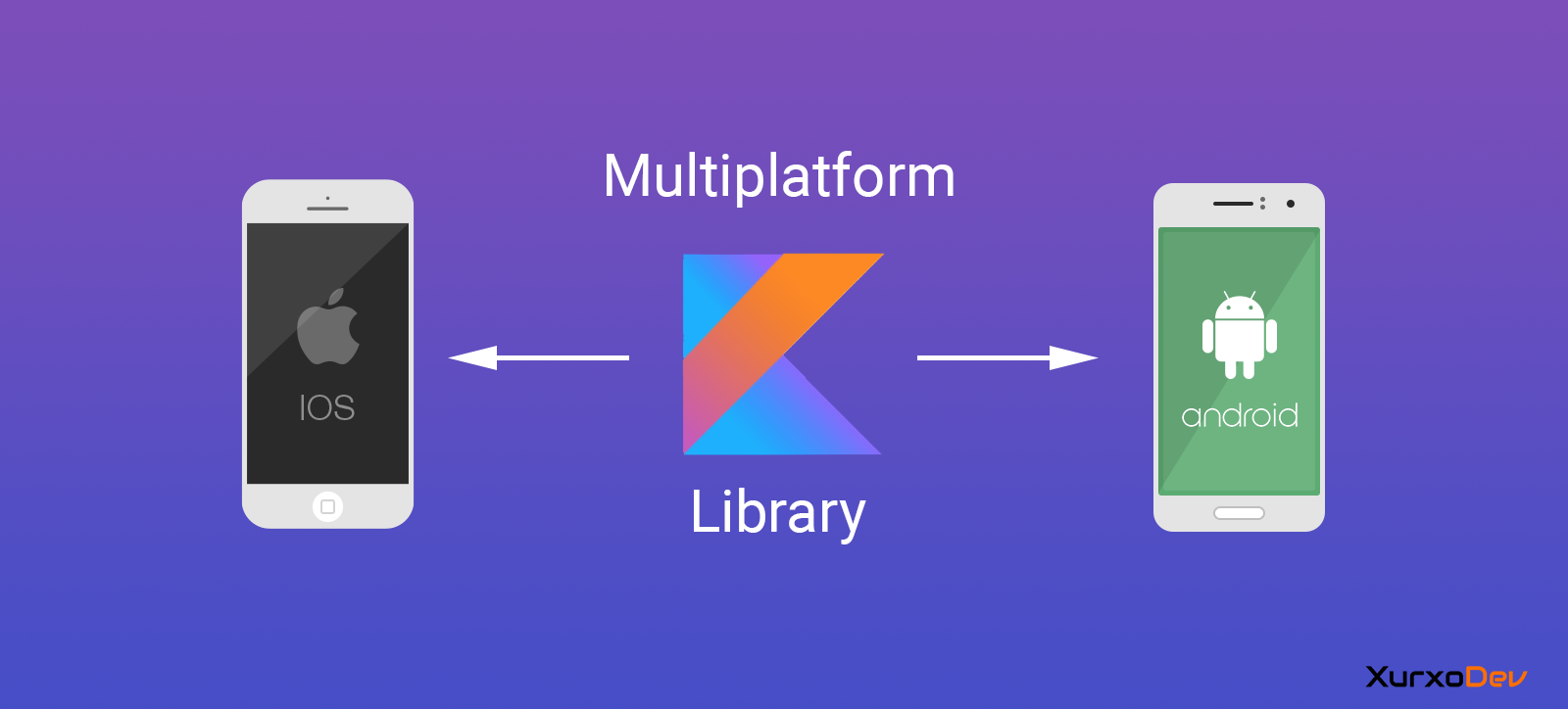How to create a REST API client and its integration tests in Kotlin