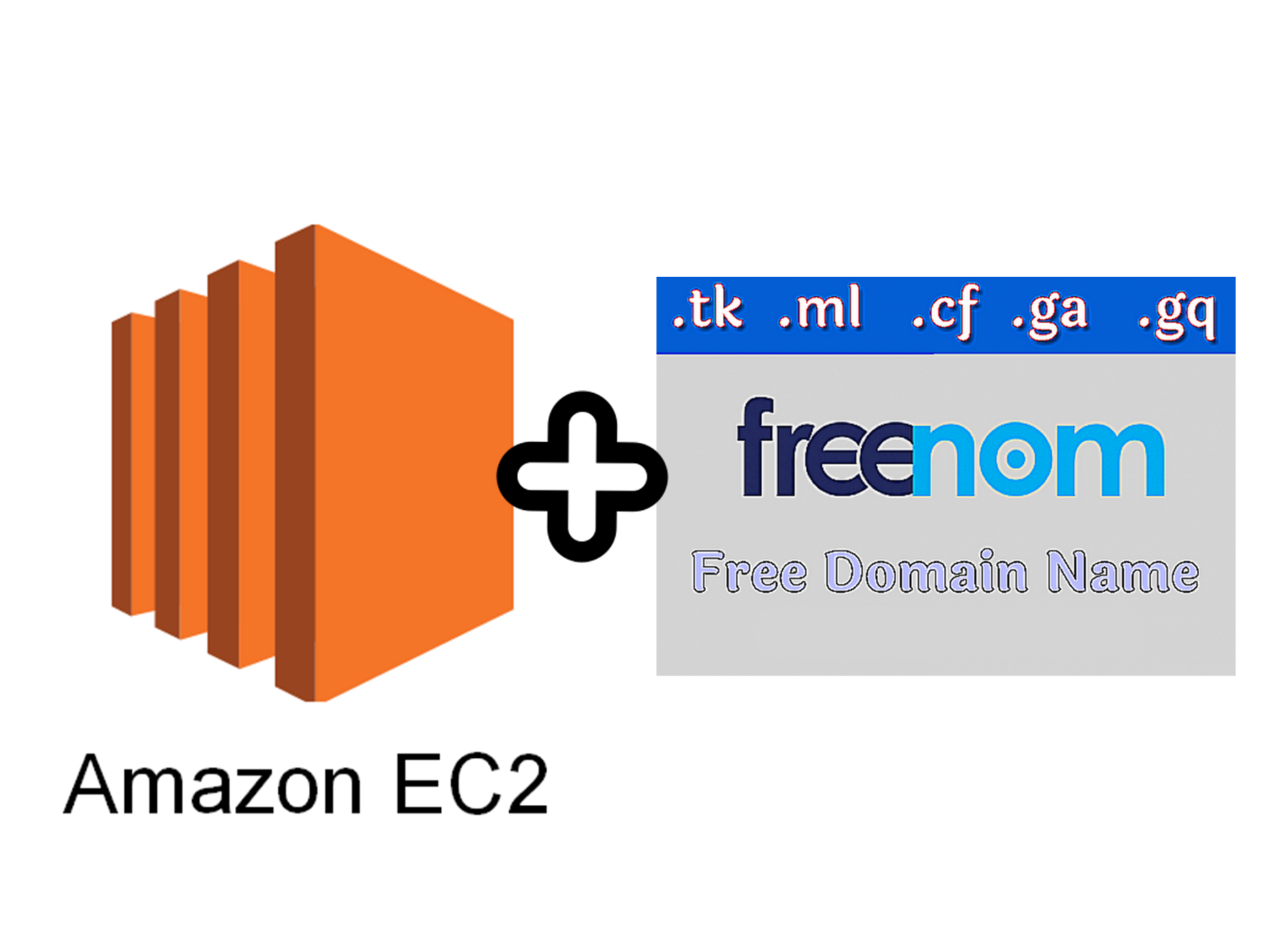 Getting a FREE domain for your EC2 Instance - Kristian Cabading - Medium