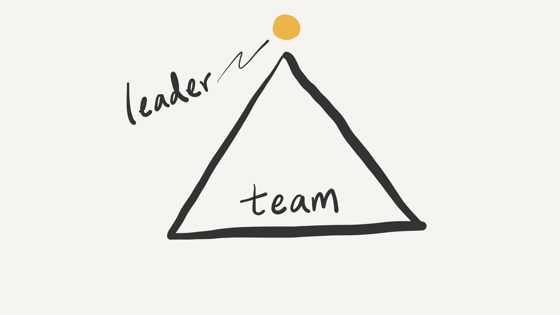 Go Slow to Go Fast — Part 2: Team - Counter Intuition - Medium
