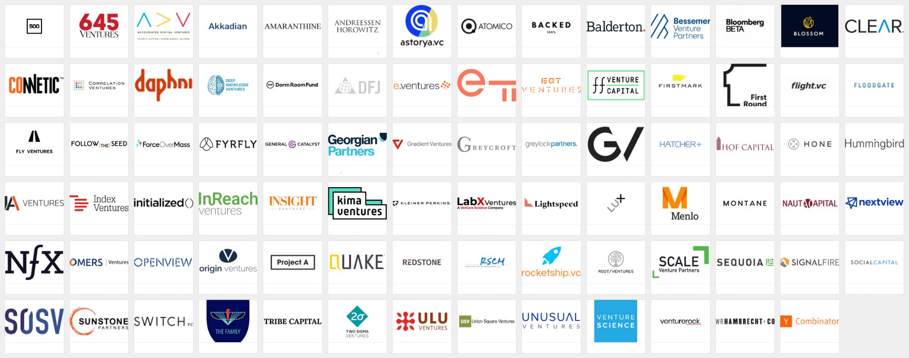 How 83 Venture Capital Firms Use Data, AI & Proprietary Software to