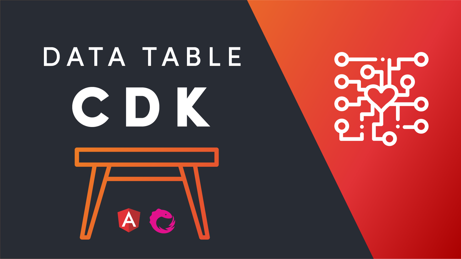 Angular CDK Tables - Angular In Depth