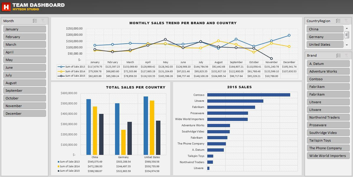 10 Steps to Build a Robust Excel Application — That works