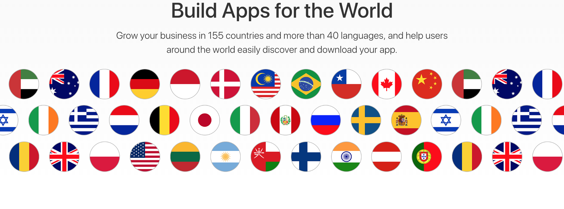 Localization of IOS App in swift 4 and Xcode 9 - codeburst