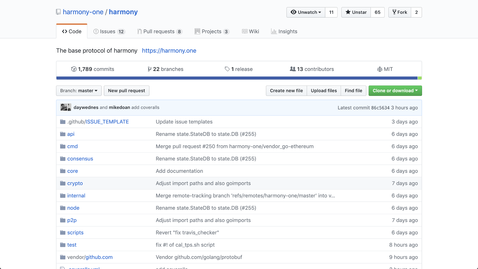 Harmony Is Now Officially Open Source - Harmony - Medium