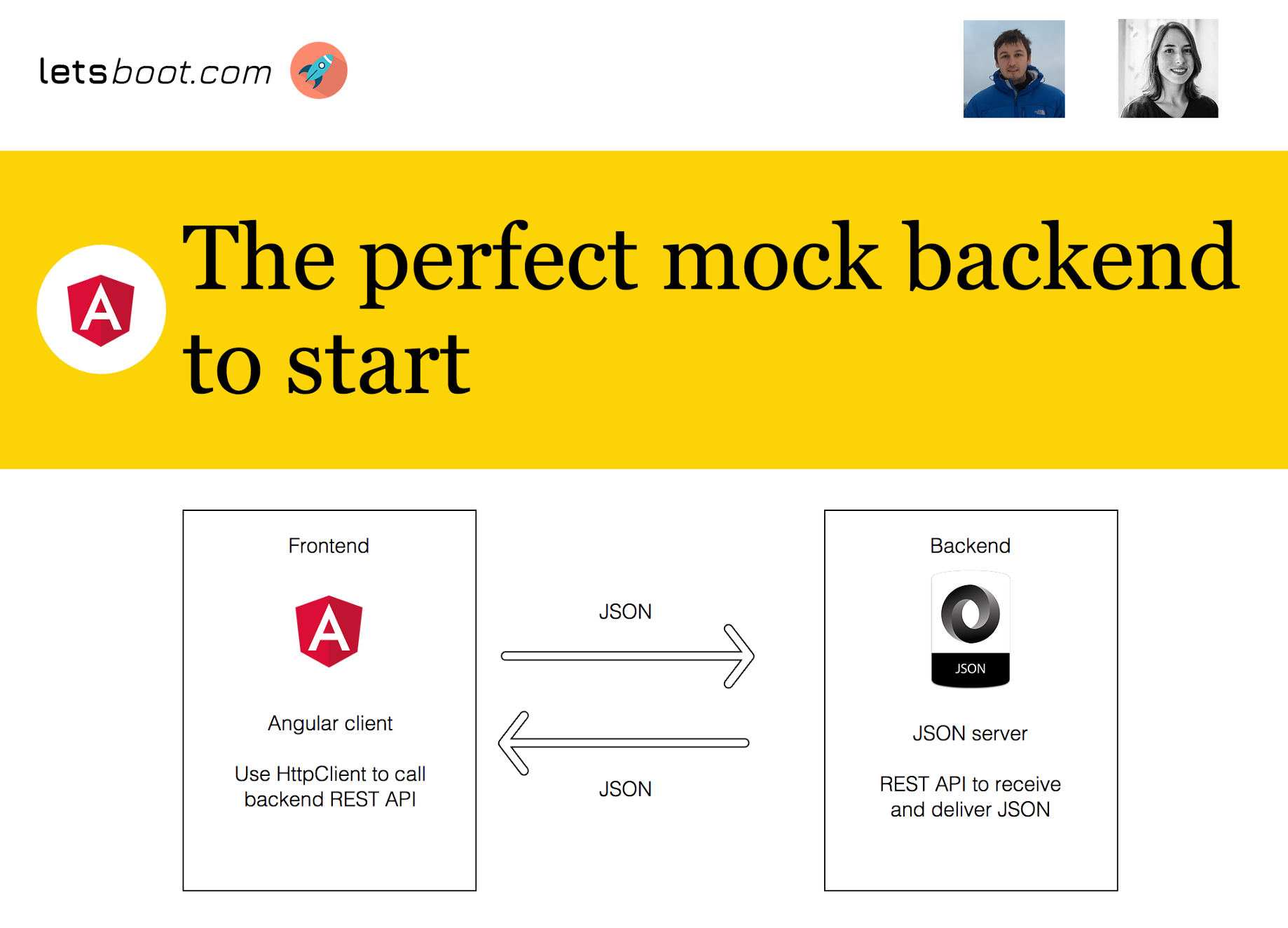 The perfect mock REST backend for your Angular app - letsboot - Medium