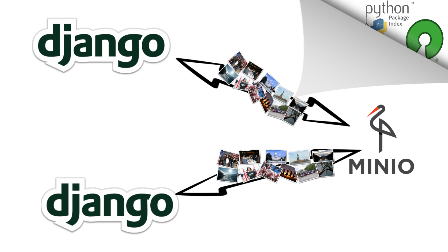 Storage of Media Files on Multiple Django or My First Experience in