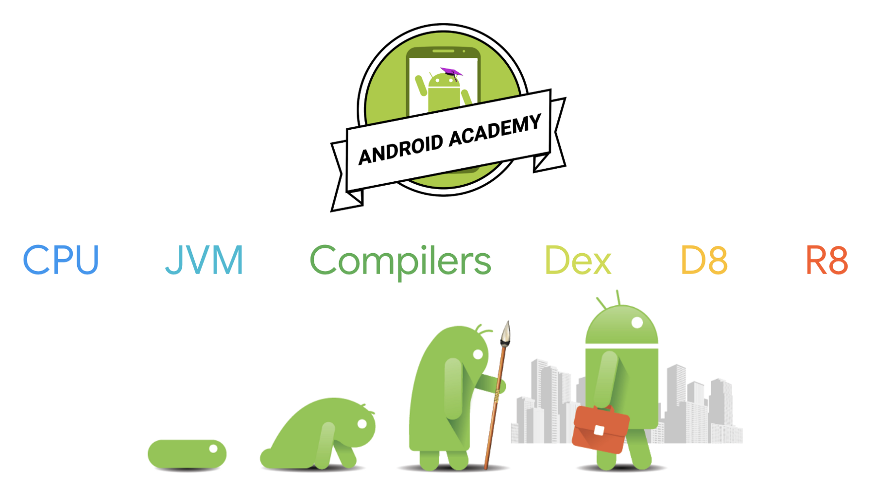 Android CPU, Compilers, D8 & R8 - ProAndroidDev