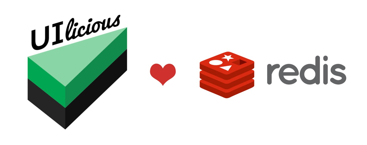 DDOS Protection — Rate Limiting on Node JS with redis!
