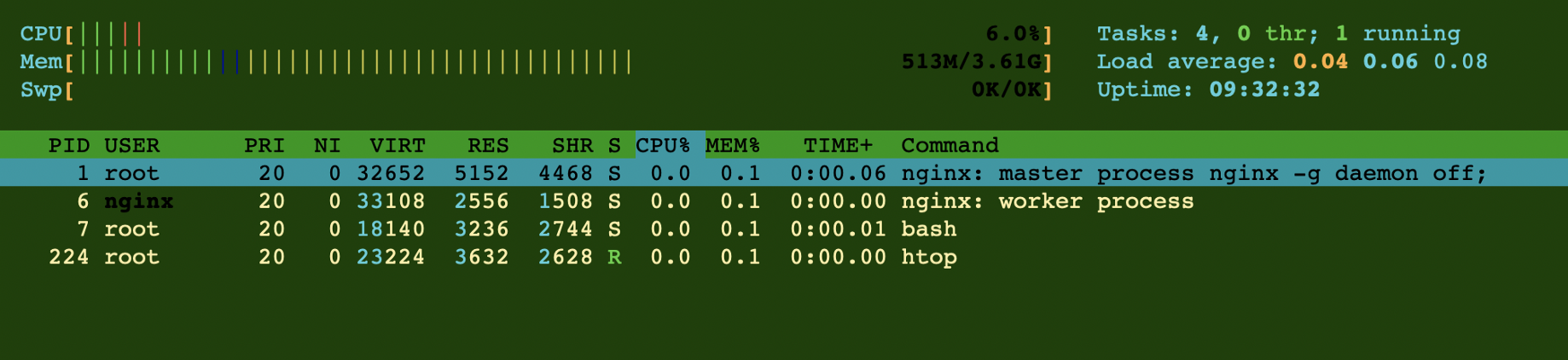Nginx App: Configuration with Ansible on VM Versus  The