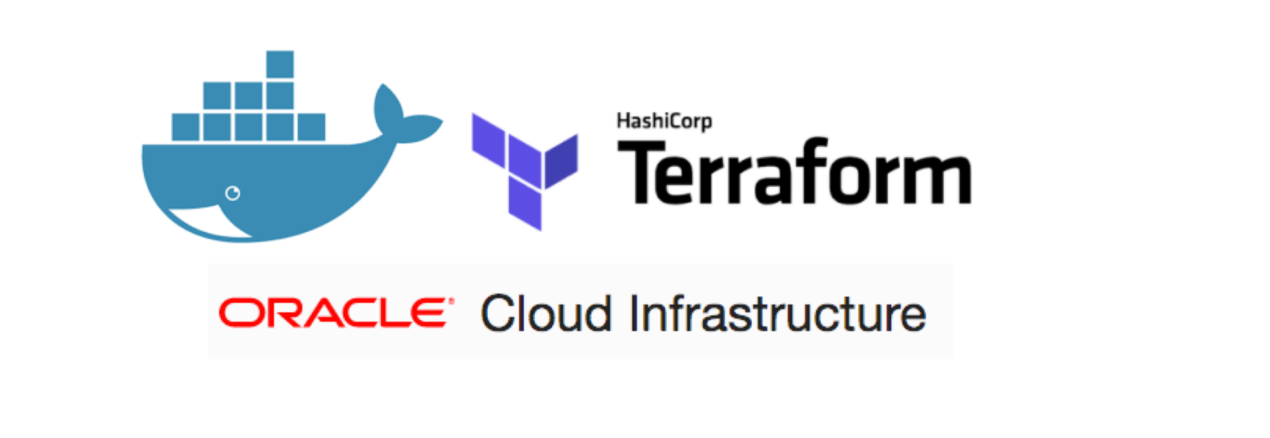 Containerized Terraform for OCI provider - Oracle Developers - Medium