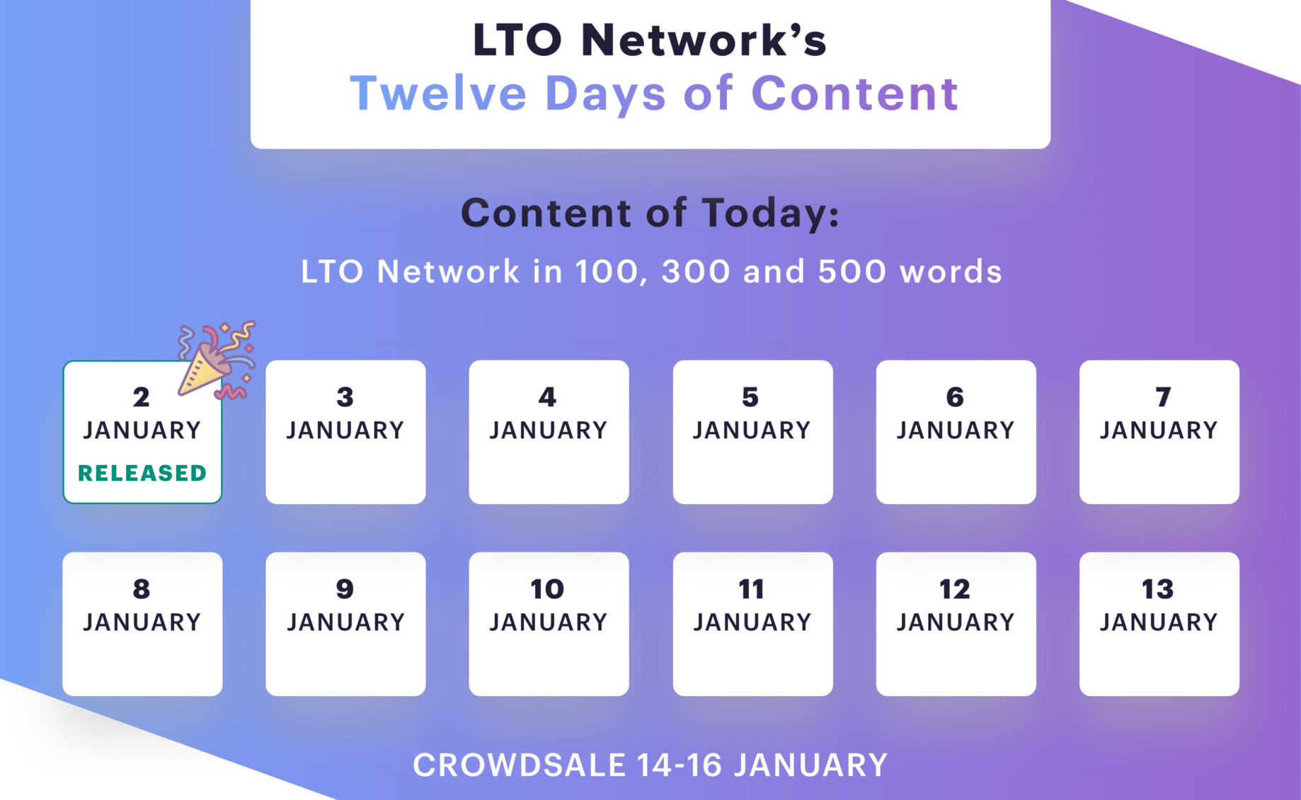 LTO Network in 100, 300 and 500 words - LTO Network - Medium