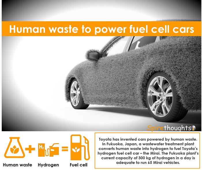 Human waste to power fuel cell cars - Spire Research Consulting - Medium