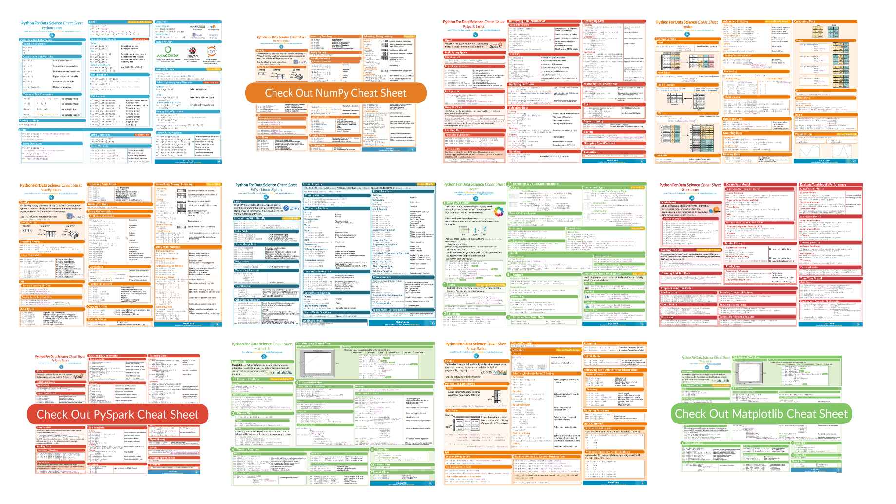 Collecting Data Science Cheat Sheets - Towards Data Science