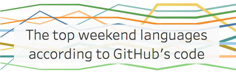 The top weekend programming languages — based on GitHub's activity