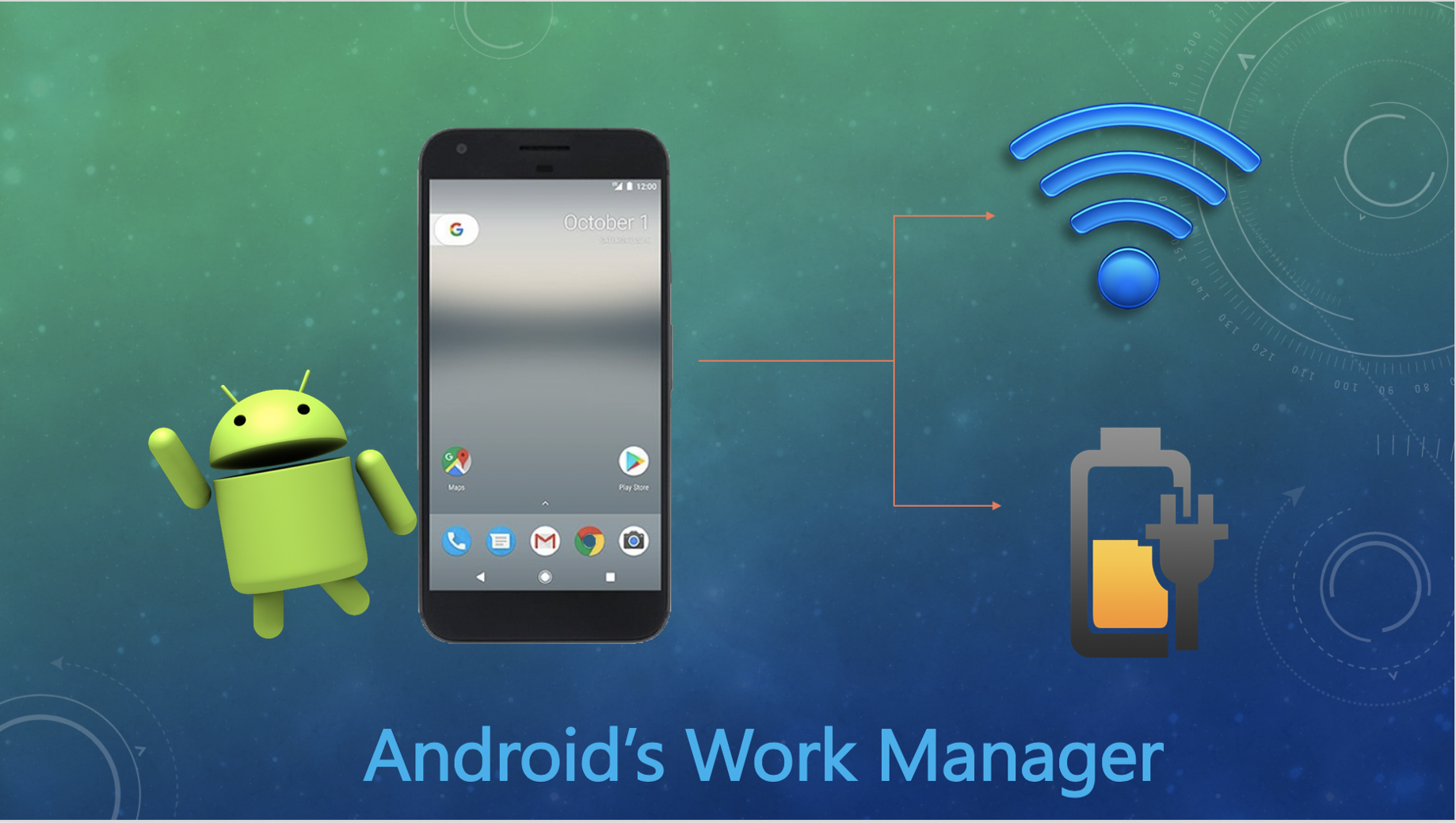 Working With WorkManager in Android Like A Pro - MindOrks - Medium