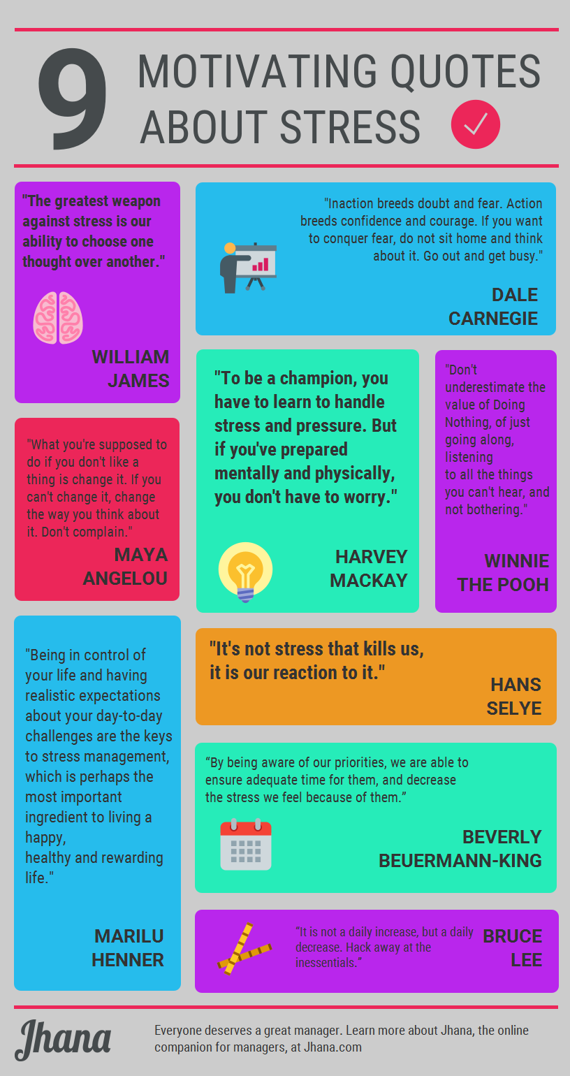 Infographic] 9 Motivating Quotes About Stress Management