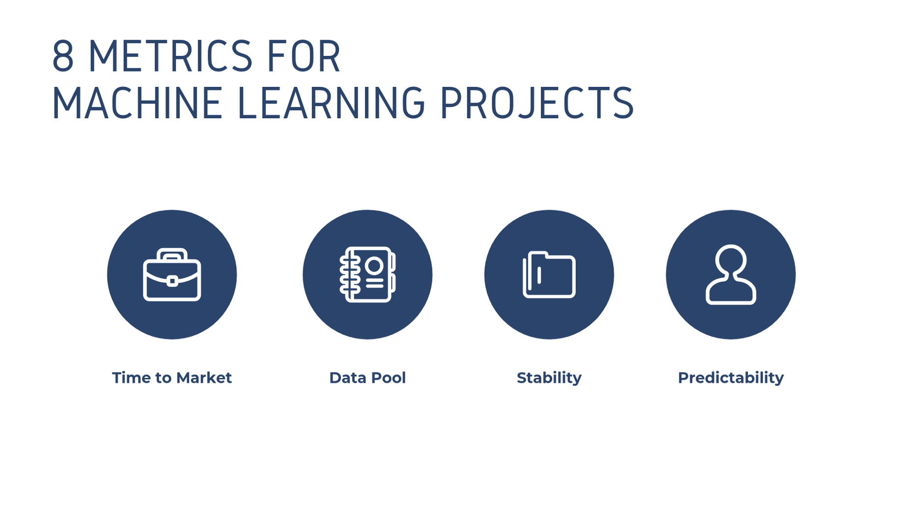 8 Metrics to measure in your Machine Learning projects to