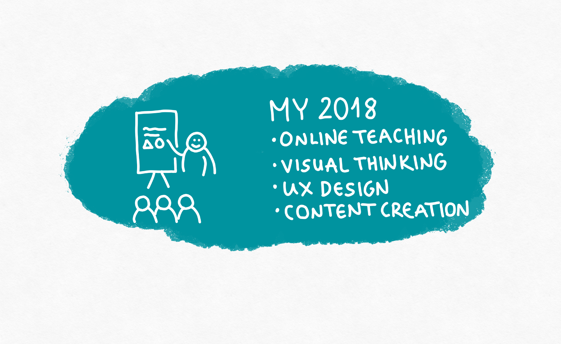 Summary of my 2018: sketching for UX, online teaching and UX design
