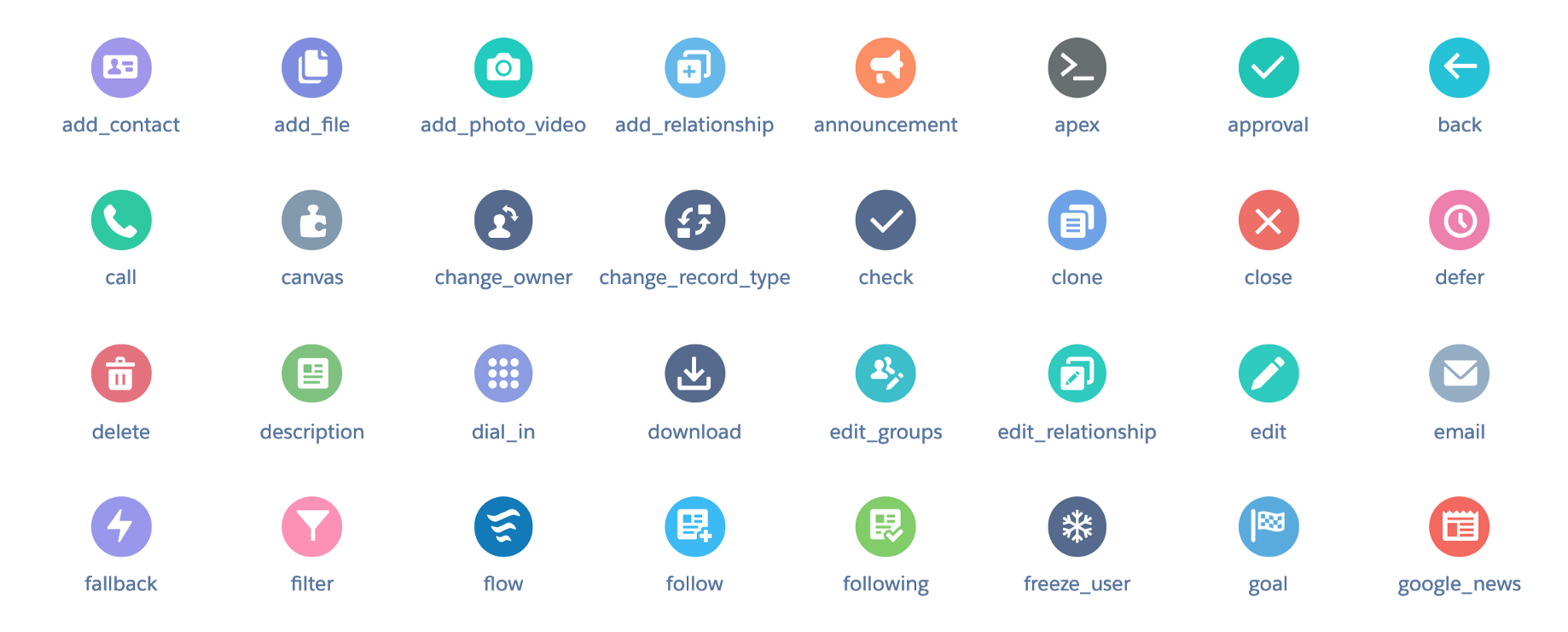 Css classes for SLDS Icons — An easier way to use them!