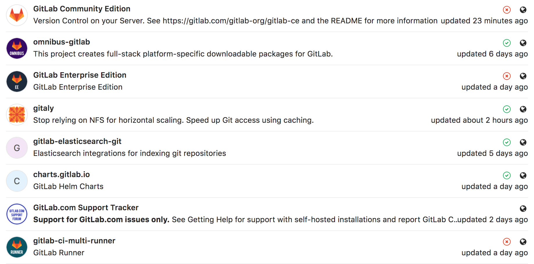 7 examples of extreme transparency of GitLab - GitLab Fan Club
