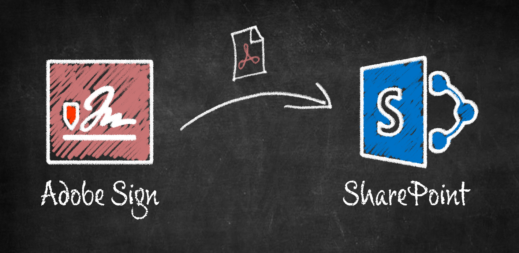 Push Adobe Sign PDF Agreements to Microsoft SharePoint Automatically