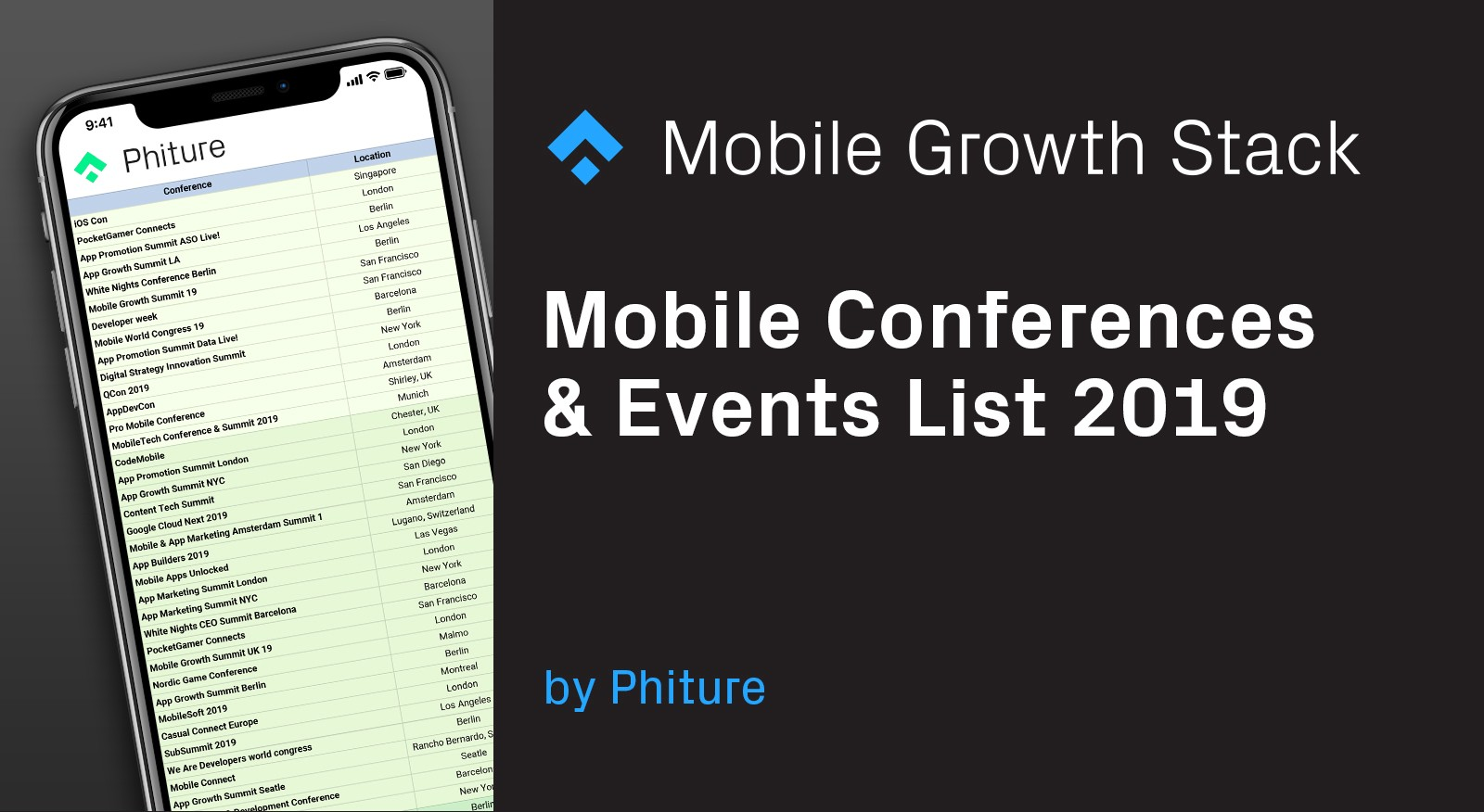 Mobile Conferences and Events List 2019 - The Mobile Growth Stack