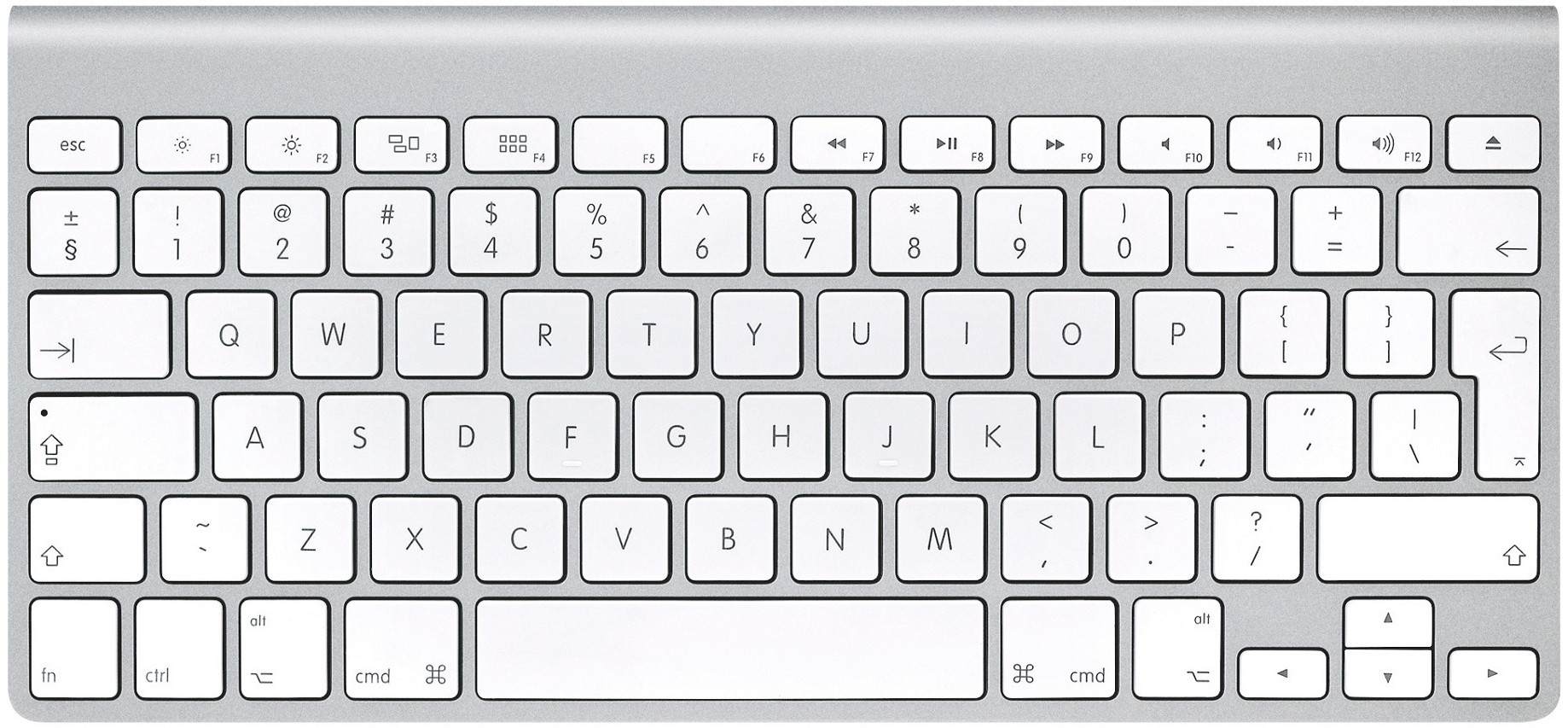 Switching from QWERTZ to QWERTY on macOS - Florian Hirsch - Medium