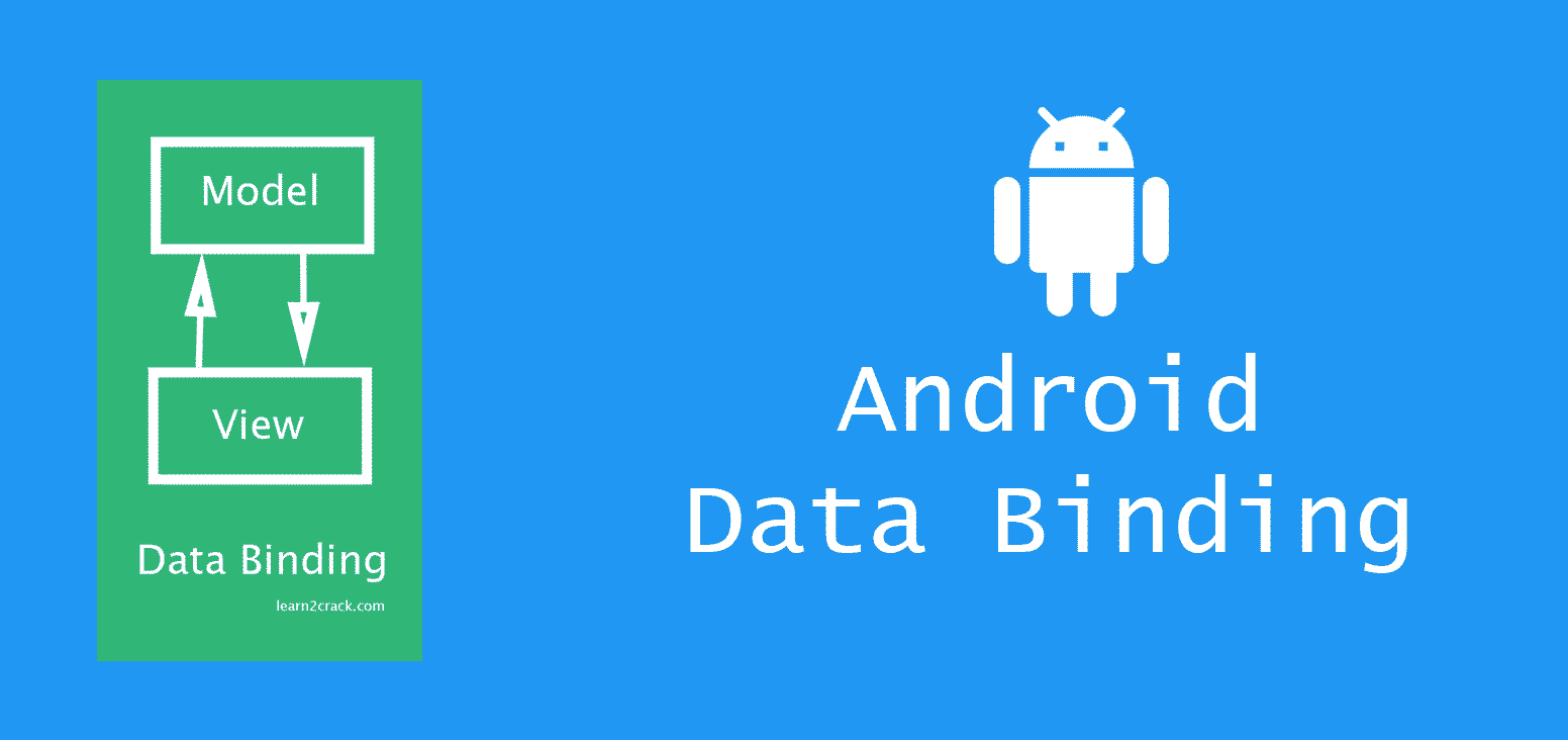 Android Jetpack:Empower your UI with Android Data Binding-Part 2 | by  Temidayo Adefioye | Medium