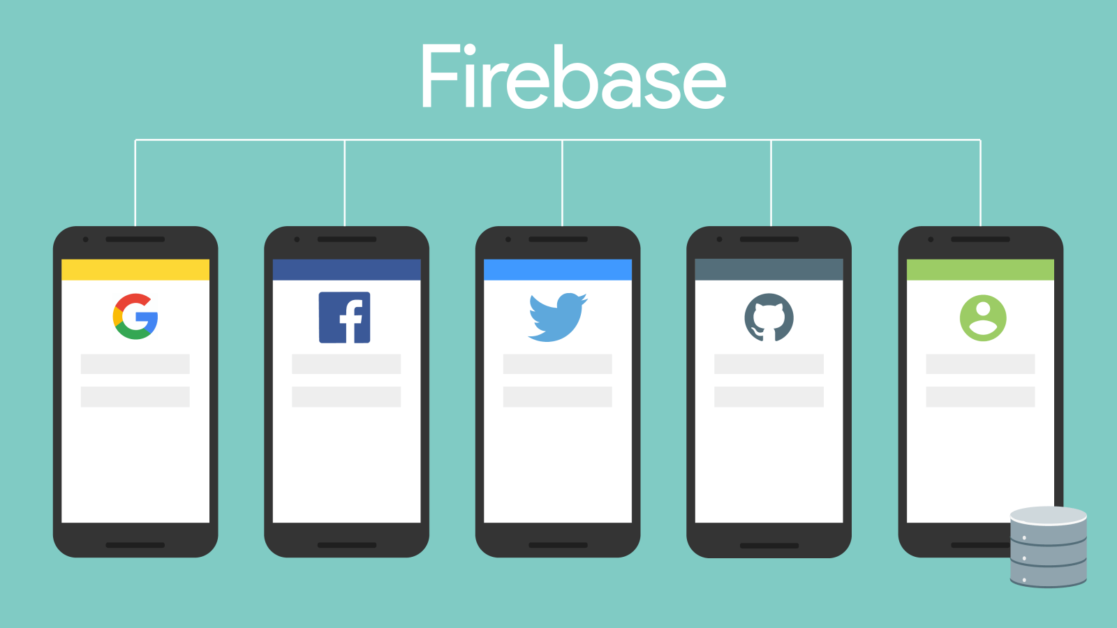 Android Firebase Authentication - MobileTech - Medium