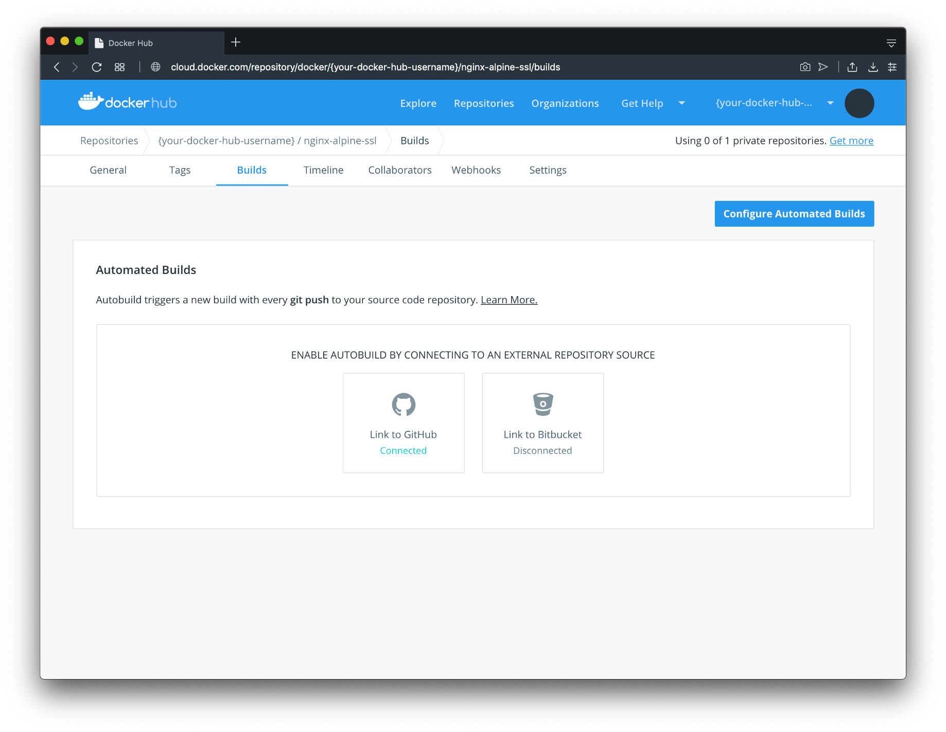 Configure Self Signed SSL For Nginx Docker From A Scratch   by ...