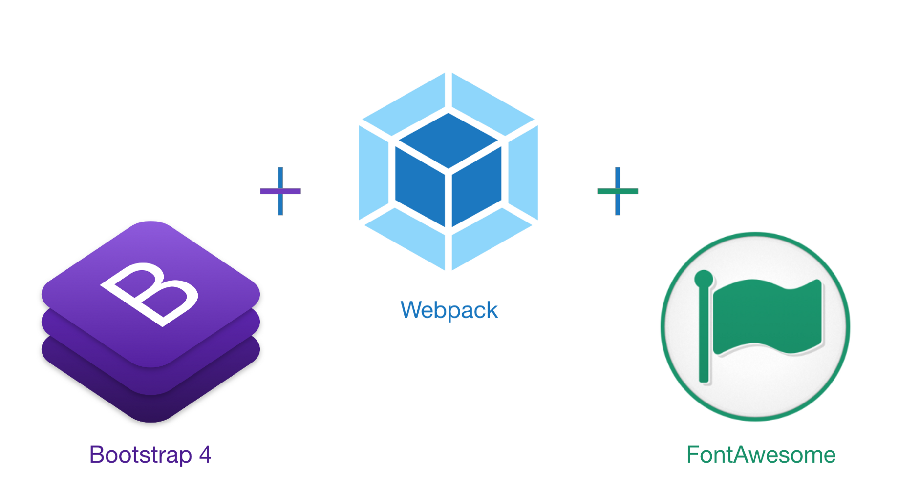 Setting Up Webpack for Bootstrap 4 and Font Awesome
