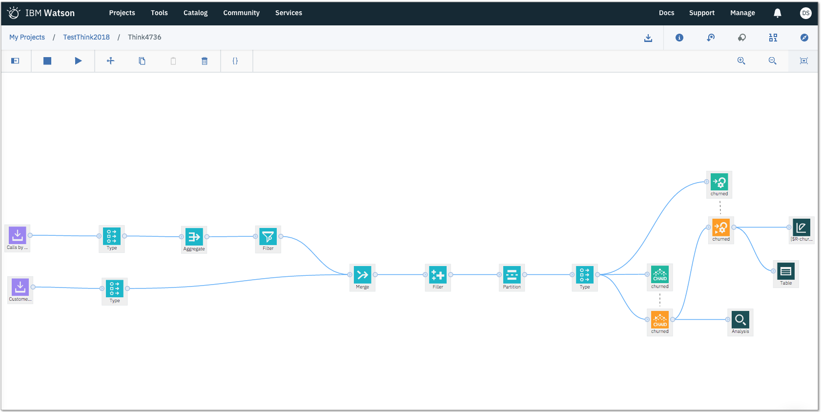 Predict Customer Churn by Building and Deploying Models Using Watson