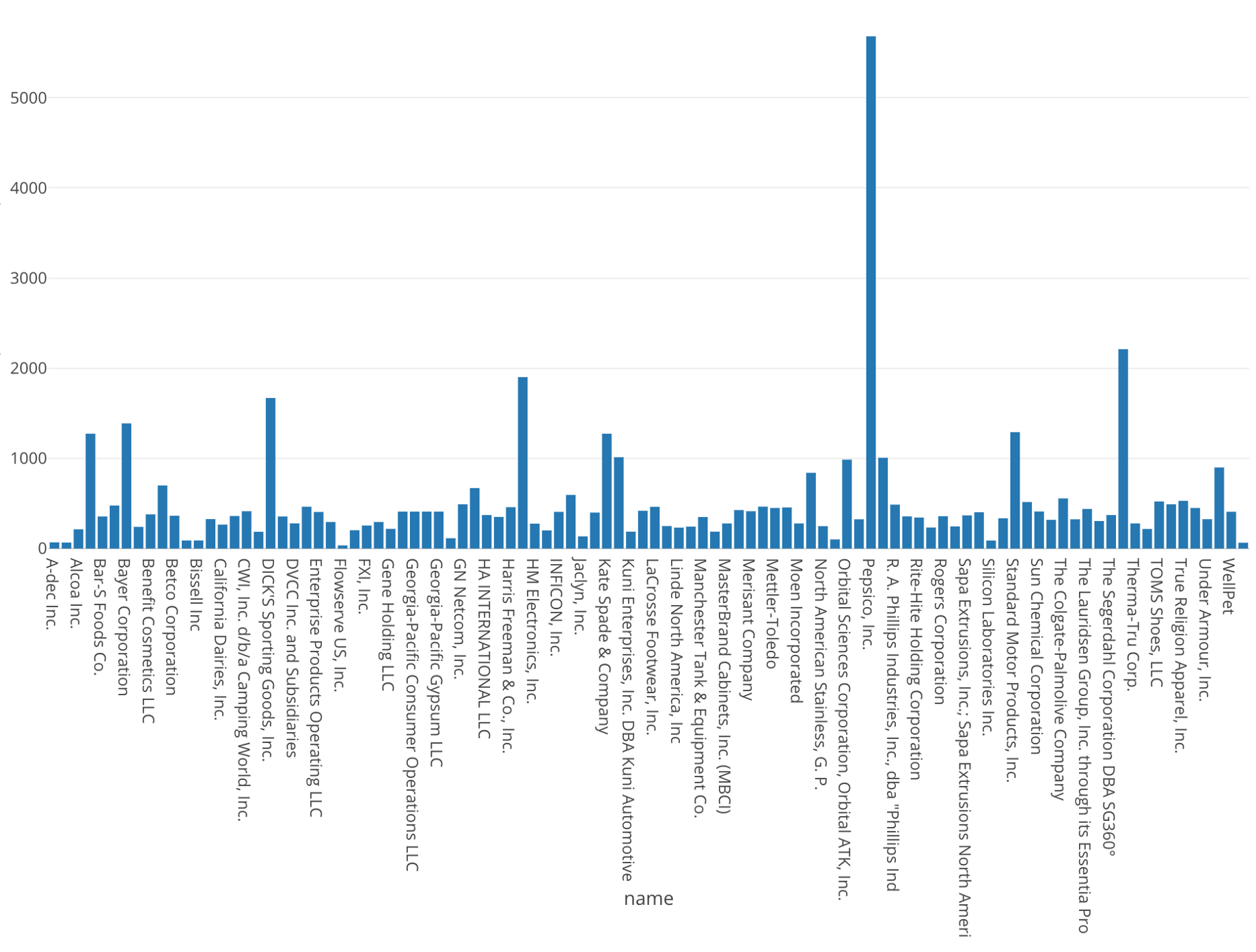 Demystifying Text Analytics Part1 — Preparing Text Data for Text Mining