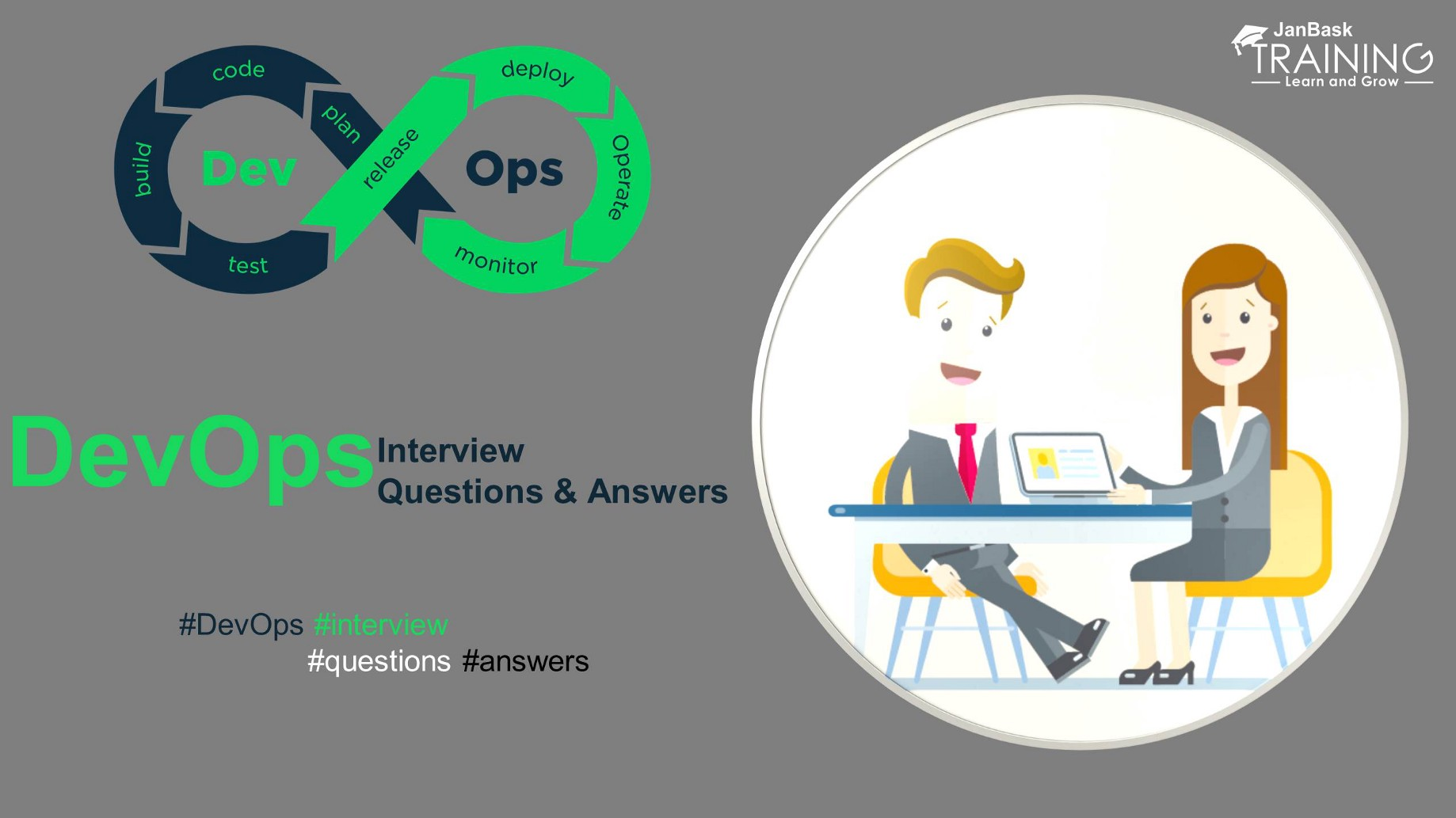 Latest DevOps Interview Questions and & Answers - Manchun Kumar - Medium