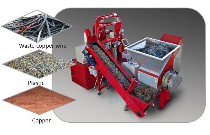 Automatic copper wire recycling machine - Pyrolysis plant