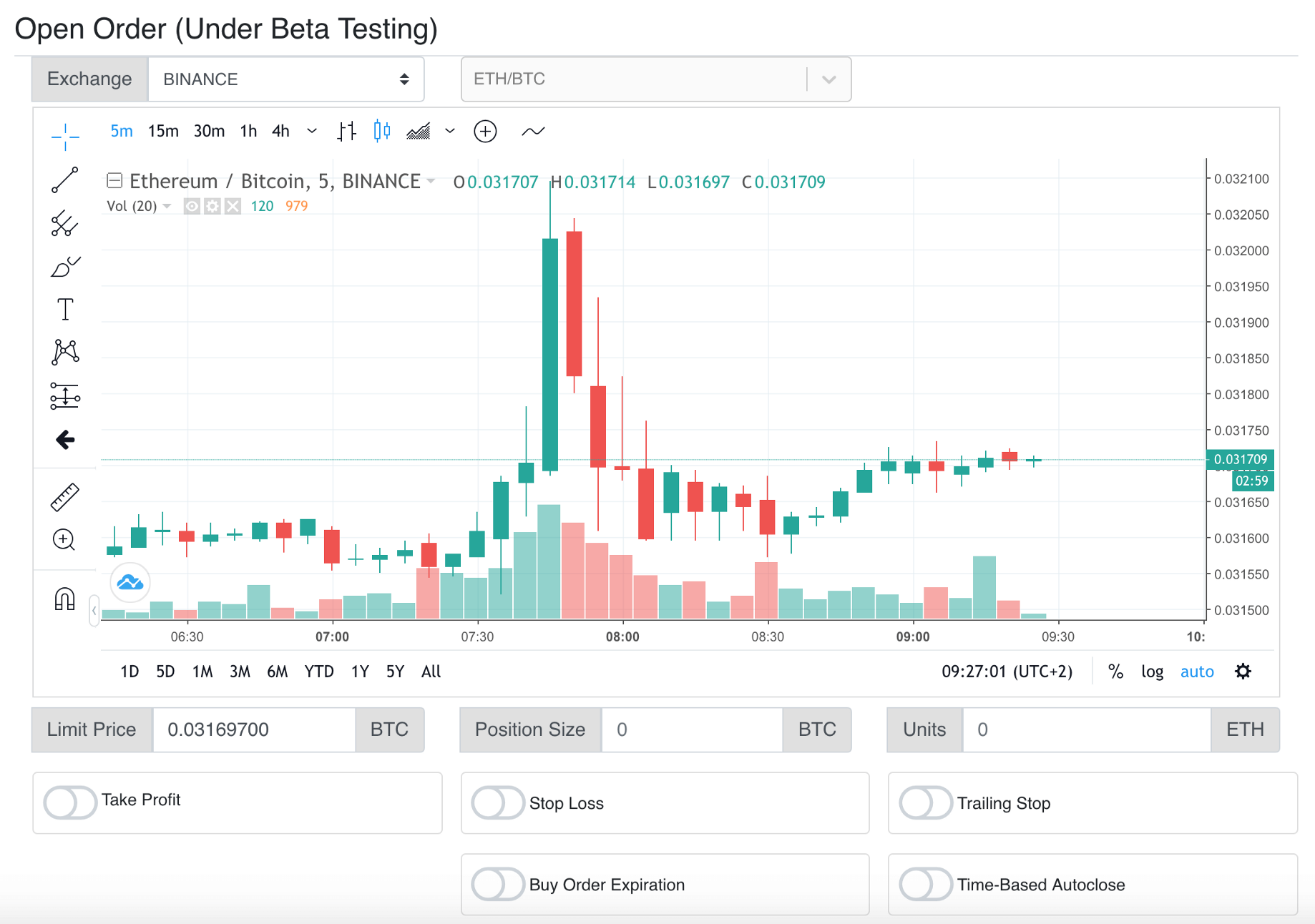 Update & new features: Zignaly + TradingView alerts