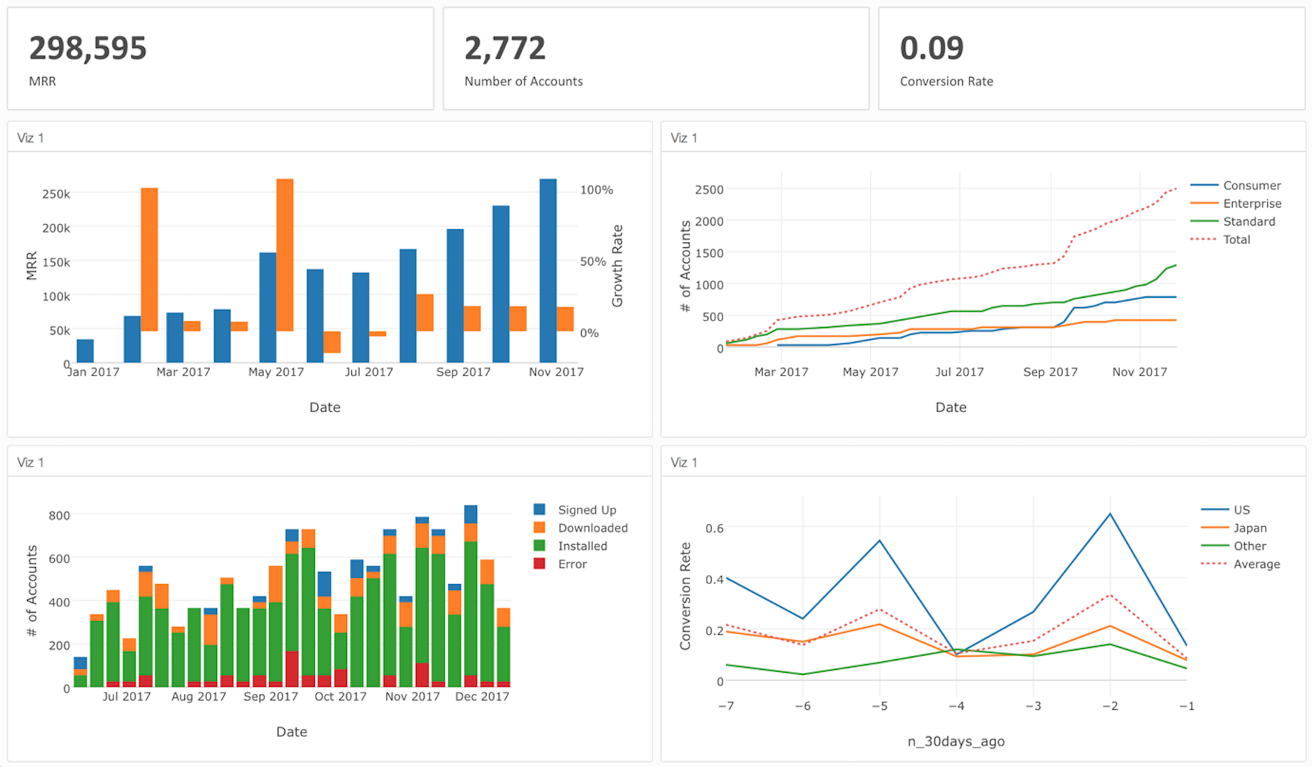 Exploratory v4 2 Released! — Dashboard, New Analytics, New Charts