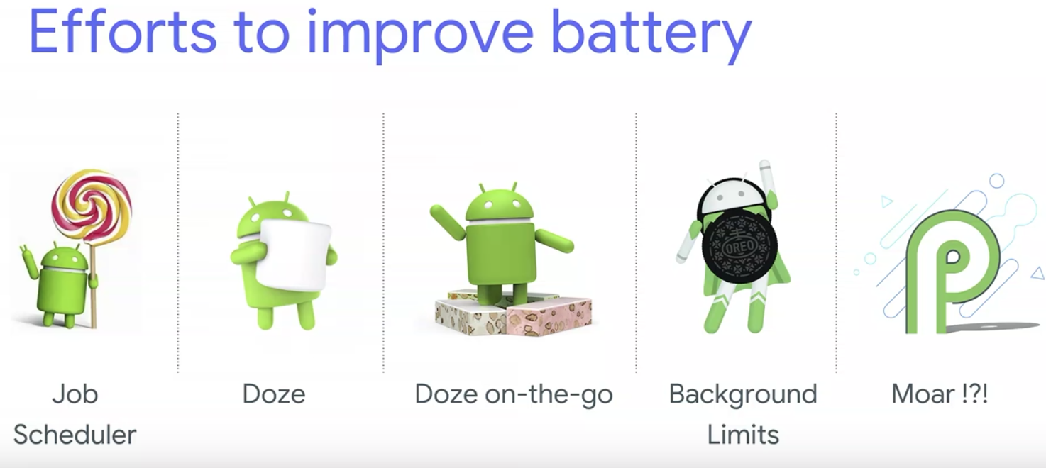 Battery Life optimizations in Android - - MindOrks - Medium