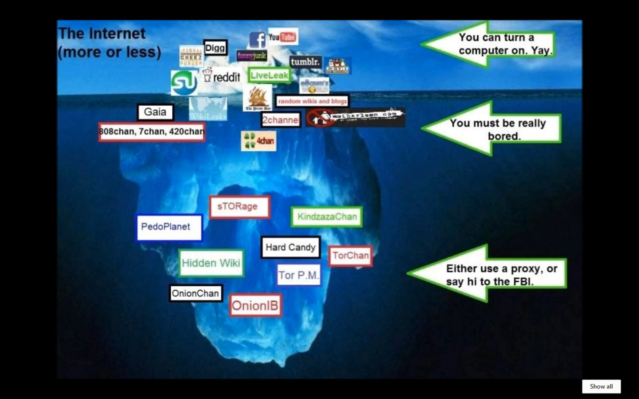 Just the Tip of the Iceberg: 4Chan and its Creation of a Virtual